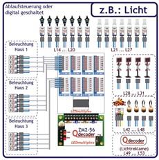 vign_Multiplex_ZM2-56_LEDmultiplex